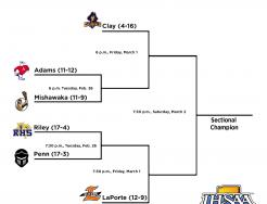 The Penn Boys Basketball Sectional bracket.