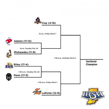 The Penn Boys Basketball Sectional bracket.
